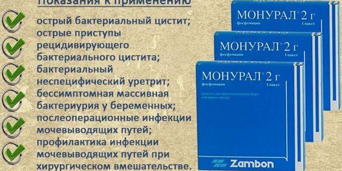 Эффективный порошок от цистита у женщин: Монурал и другие лекарственные средства