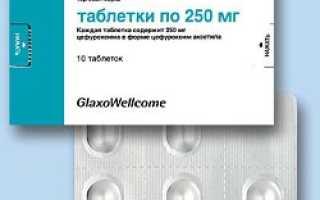 Показания и противопоказания к применению препарата Зиннат