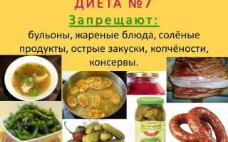 Диета стол номер 7 по Певзнеру: особенности питания при проблемах с почками